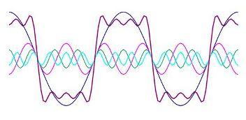 Harmonic-waves.JPG