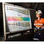 Where are the female tradies?