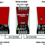 How to achieve redundancy in power supply systems