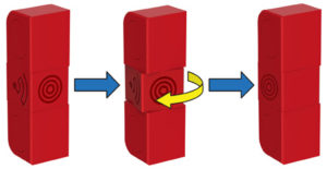 XCSR Adjustable Sensing