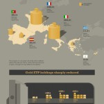 The great gold rout – Infographic