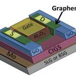 graphssq.jpg