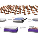 First-silicene-transistor-successfully-created-659.jpg