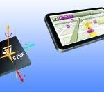 Module integrates three location and movement sensors