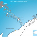 Cooling gas pumped into Gorgon LNG