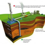 Coal industry committed to carbon capture technology