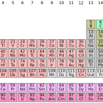 The Periodic Table has a new contender: element 115
