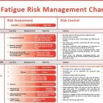 Fatigue Risk Management