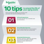 Switchgear Survival Guide: Tips to Optimise Switchgear and Enhance Reliability