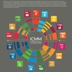 ICMM releases new sustainable guidance goals for mining